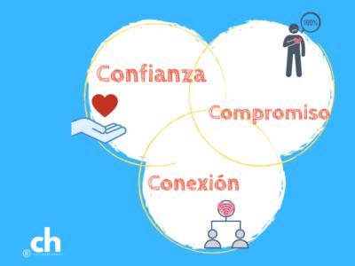 Confianza. Compromiso. Conexión.